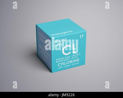 Chlorine clorum halogens chemical element of mendeleevs periodic halogens chemical element of mendeleevs periodic table chlorine in square urtaz Choice Image