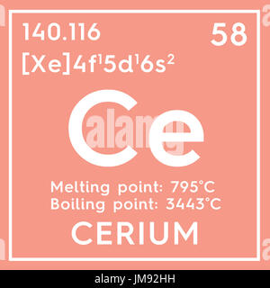 Cerium lanthanoids chemical element of mendeleevs periodic table cerium lanthanoids chemical element of mendeleevs periodic table cerium in square cube creative urtaz Image collections