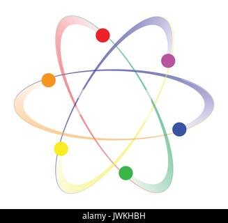 Whirling atoms in the LGBT colours over a white background - Stock Photo