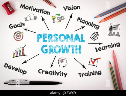 Personal Growth Concept. Chart with keywords and icons on white background. - Stock Photo
