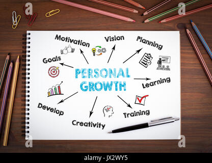 Personal Growth concept. Notebooks, pen and colored pencils on a wooden table. - Stock Photo