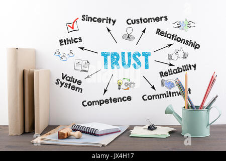 Trust Concept. Books and stationery on a wooden office desk. - Stock Photo