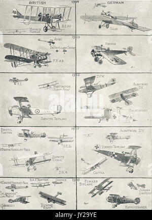 Illustration of types of British & German aeroplanes used during  WW1 - Stock Photo
