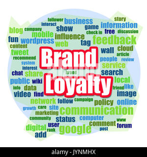 Brand loyalty word cloud image with hi-res rendered artwork that could be used for any graphic design. - Stock Photo