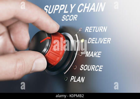 Hand turning SCOR switch to deliver position. Supply chain management concept. Composite image between a hand photography - Stock Photo