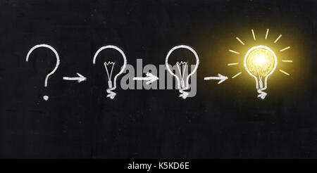 Black and white light bulb using doodle art on chalkboard background. Concept of the process of thinking - Stock Photo