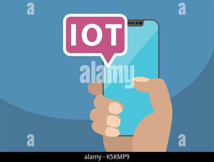 IOT / Internet of Things concept with text displayed on frameless touchscreen. Vector illustration with hand holding bezel-free smart phone