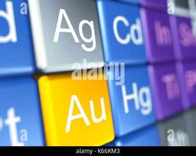 Periodic table of elements gold stock photo 20802052 alamy computer artwork of a close up of the periodic table focussed on the chemical elements urtaz Image collections
