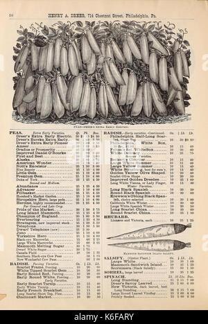 Dreer's quarterly wholesale price list (16384659237)