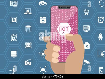 IOT / internet of things concept with hand holding bezel free smartphone. Symbols and frameless display as vector - Stock Photo