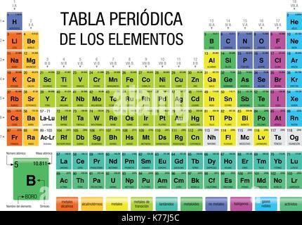 tabla periodica de los elementos periodic table of elements in spanish language with the - Tabla Periodica Na