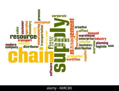 Supply chain word cloud - Stock Photo