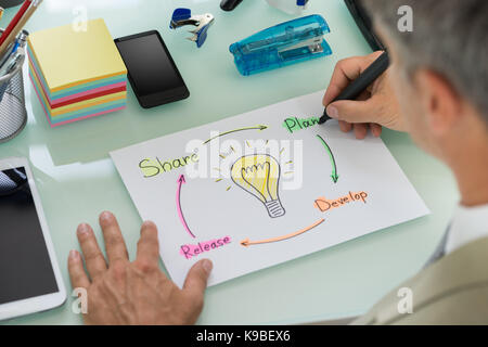 Close-up Of A Businessman Preparing Business Development Plan On Paper. Diagram was created by photographer - Stock Photo