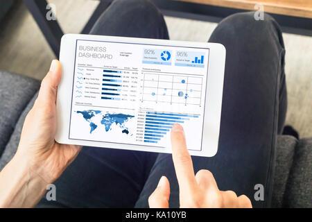key performance indicator (kpi) using business
