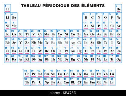 French periodic table of the elements stock vector art periodic table of the elements french tabular arrangement of chemical elements with their atomic urtaz Images