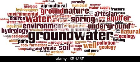 Groundwater word cloud concept. Vector illustration - Stock Photo