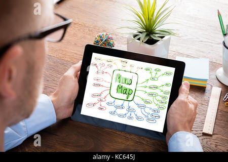 Close-up Of A Businessperson Holding Digital Tablet Showing Mind Map Concept On Wooden Desk - Stock Photo