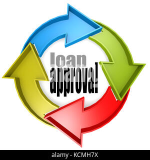 Loan approval color cycle sign image with hi-res rendered artwork that could be used for any graphic design. - Stock Photo