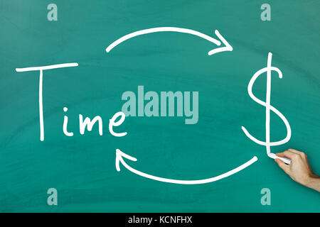 Time is money concept on green blackboard - Stock Photo