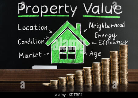 Stack Of Coins In Front Of Blackboard Showing Property Value Concept - Stock Photo