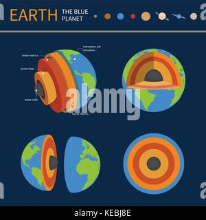 the earth planet section structure science illustration vector design - Stock Photo