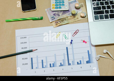 business documents graph financial on  table with laptop computer and coins and diagram. - Stock Photo