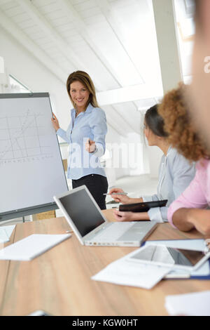 Manager doing business presentation on whiteboard - Stock Photo