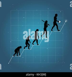 Growth of business or economy as human evolution on chart. Blue background. - Stock Photo