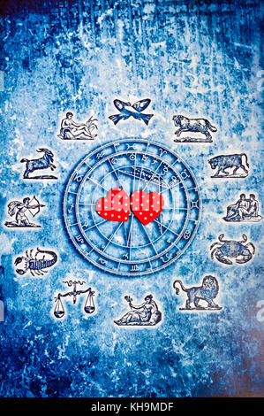 Astrology Chart With All Zodiac Signs And Hearts Love For Astrology