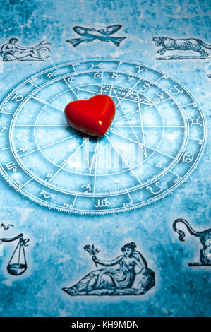 Astrology Chart With Zodiac Signs And Heart Love For Astrology