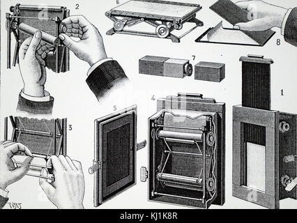 Diagram showing how to insert a Eastman negative film roll into a camera. George Eastman (1854-1932) an American - Stock Photo