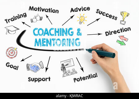 Coaching and Mentoring Concept. Chart with keywords and icons on white background - Stock Photo