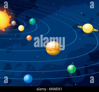 Solar System Illustration Of The Planets In Orbit Around