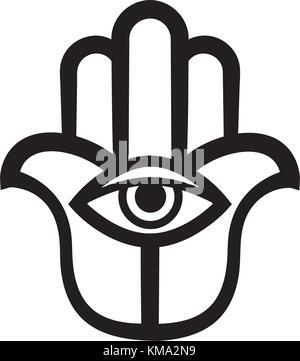 Hamsa Hand Hand Of Fatima Amulet Symbol Of Protection