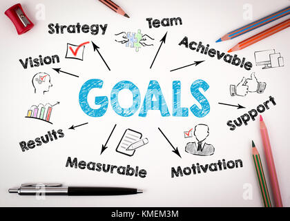 Goals Concept. Chart with keywords and icons on white background - Stock Photo