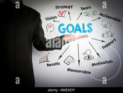 Goals concept. Chart with keywords and icons. Successful businessman at the light background - Stock Photo