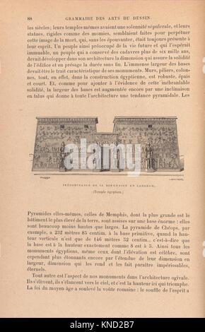 Grammaire des arts du dessin - architecture, sculpture, peinture MET DP-1121-01 726673 - Stock Photo