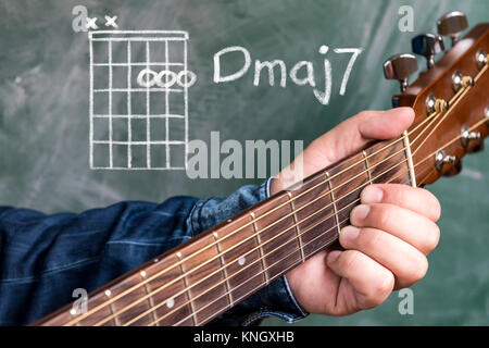 Guitarist playing D Major Chord on classical acoustic guitar with ...