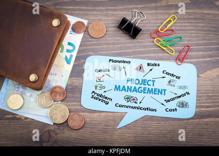 project management concept. Chart with keywords and icons - Stock Photo