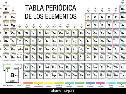 tabla periodica de los elementos periodic table of elements in spanish language on white - Tabla Periodica Na