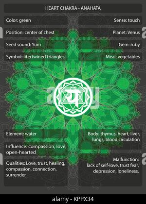 Symbols Of Chakras With Meaning Stock Photo 58037247 Alamy