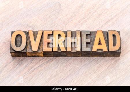 overhead word abstract in vintage letterpress wood type printing blocks - Stock Photo