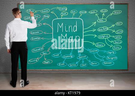 Businessman Drawing Mind Map - Stock Photo