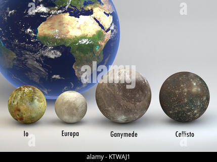 This image represents the comparison between the moons of Jupiter with the Earth in a precise scientific design - Stock Photo