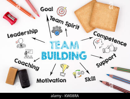 team building Concept. Chart with keywords and icons. The sheet of paper with pencils and sweets - Stock Photo