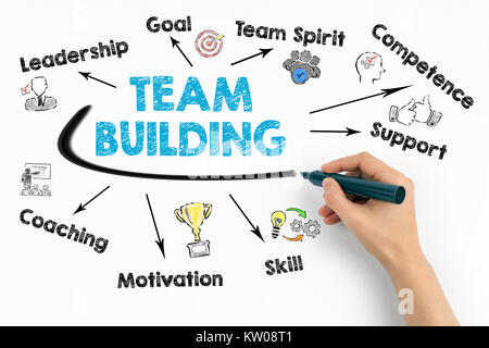 team building Concept. Chart with keywords and icons on white background - Stock Photo