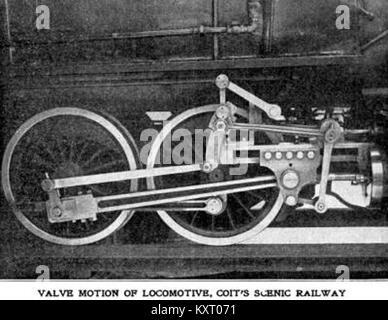 Eastlake Park Scenic Railway - Valve motion of locomotive, Coit's scenic railway - Stock Photo