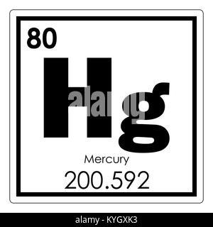 Mercury chemical element stock photo royalty free image 56150787 mercury chemical element periodic table science symbol stock photo urtaz Gallery