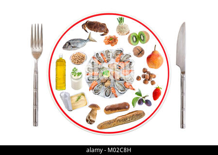Allergy food concept. Various allergenic types of food on prepare plate with knife and fork over white background - Stock Photo