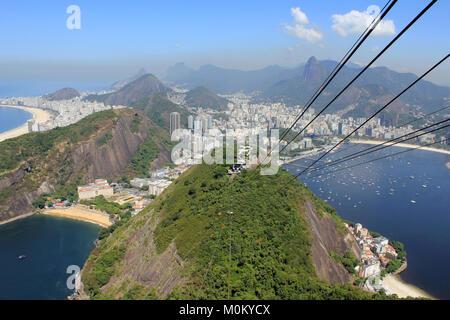 Cable Line to Morro da Urca - Stock Photo